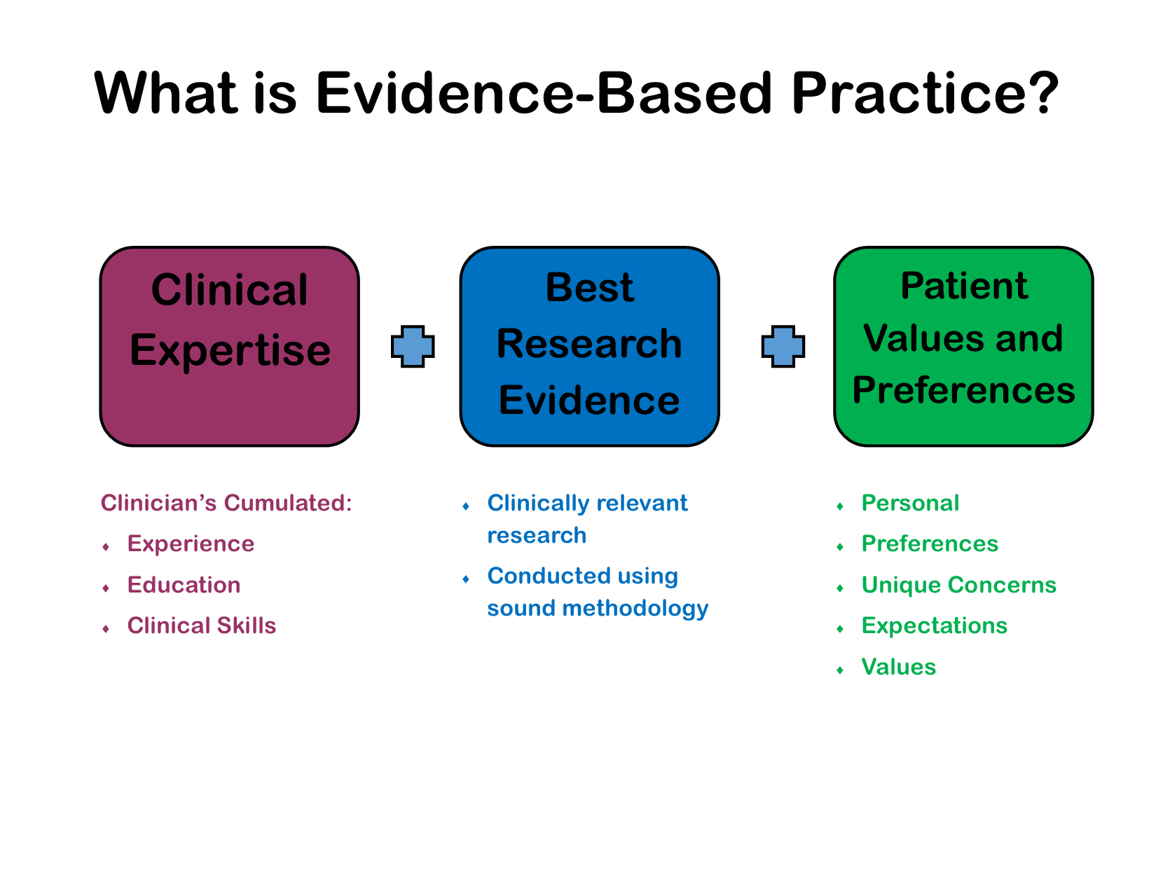 Evidence Based Practice Overview