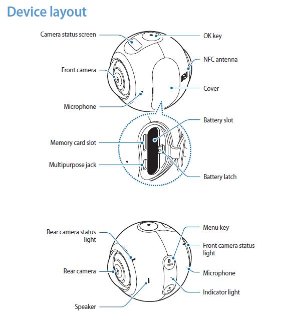 Bedienungsanleitungen Samsung Gear S3