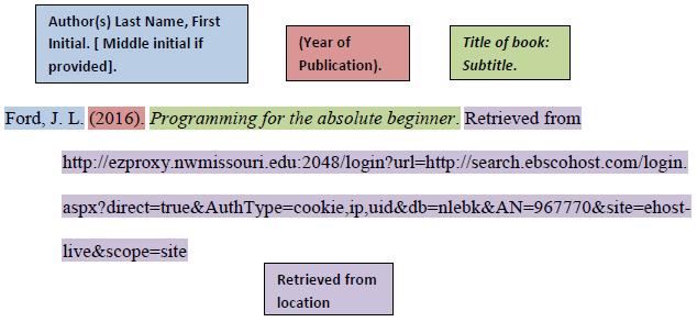 ️ Apa format textbook. APA Book Citation. 2019-01-24