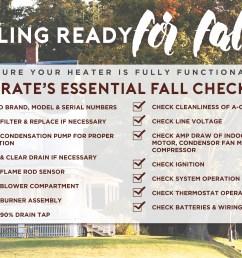 essential fall hvac checklist [ 3789 x 2460 Pixel ]