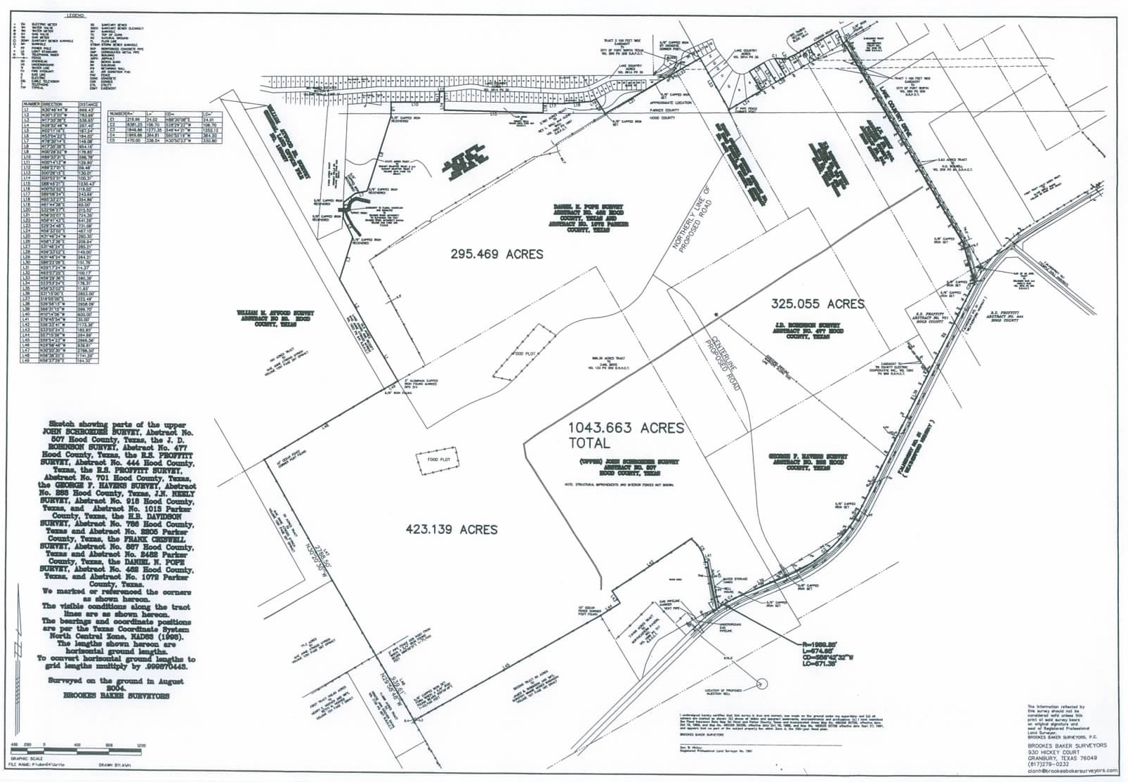 1043 acres in Parker County, Texas