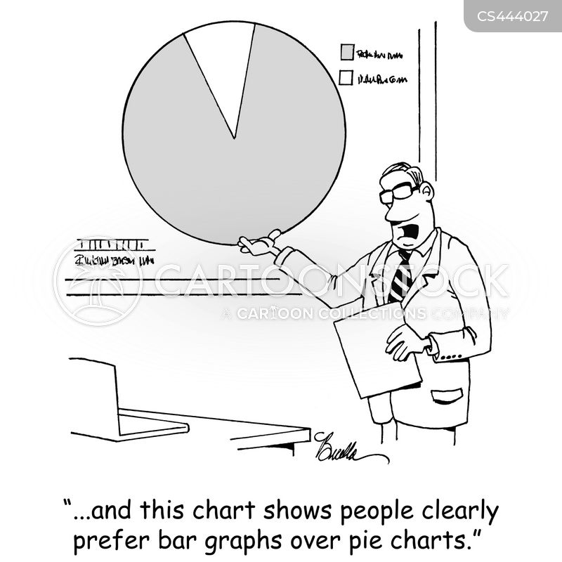Business Analyst Cartoons And Comics Funny Pictures From Cartoonstock