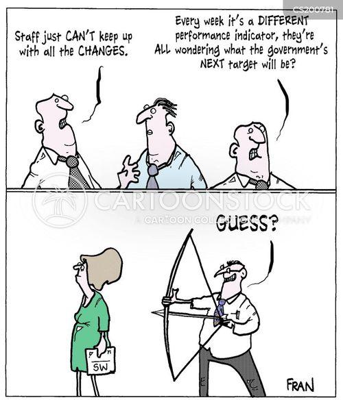 Performance Indicators Cartoons and Comics  funny