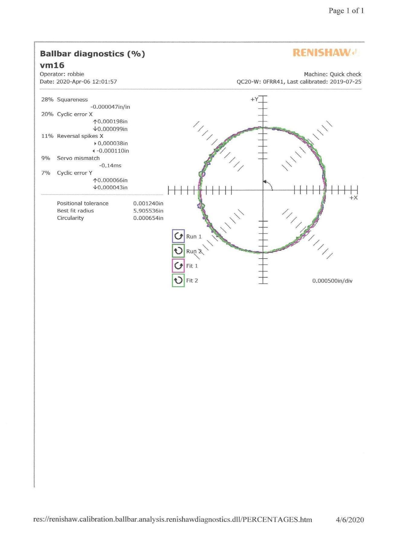 Milltronics Model VM16 CNC Vertical Machining Center, S/N