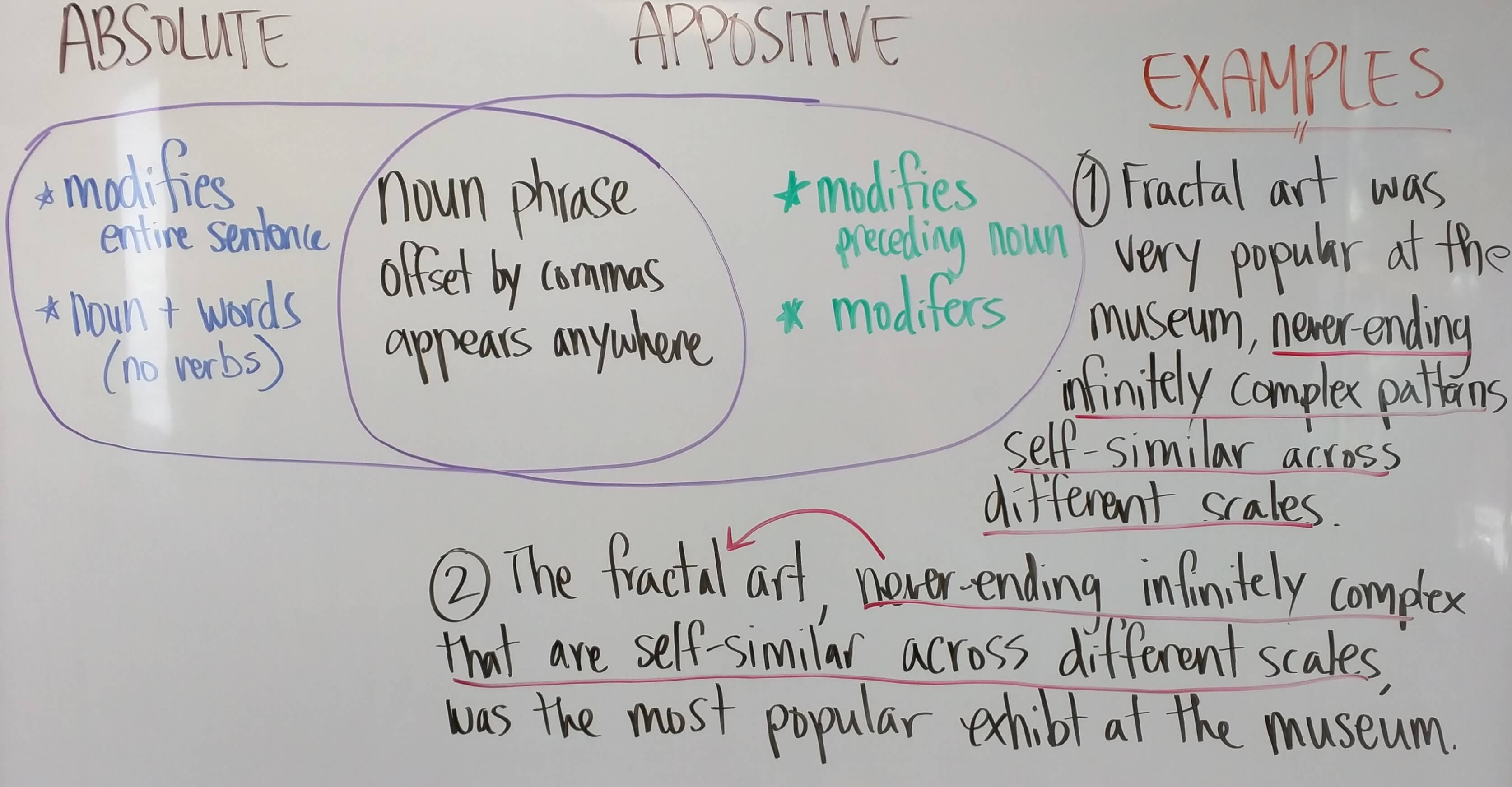 Gmat Tuesdays Sentence Correction Absolute Vs Appositive Phrases