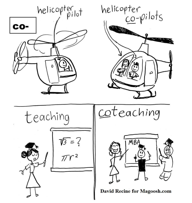 Magoosh Comics: Prefixes in TOEFL Vocabulary, Part 4