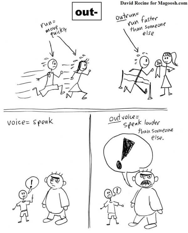 Magoosh Comics: Prefixes in TOEFL Vocabulary, Part 6