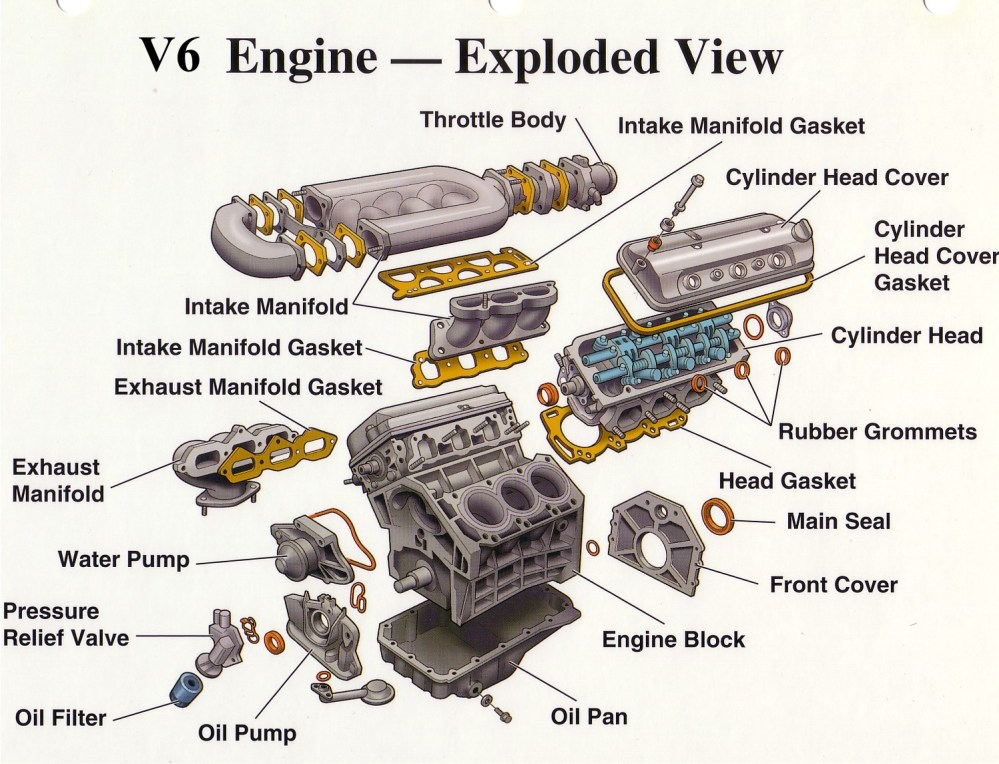 medium resolution of v6 engine exploded view members gallery mechanical 1993 toyota 3 0 v6 engine diagram coolant temp sensor