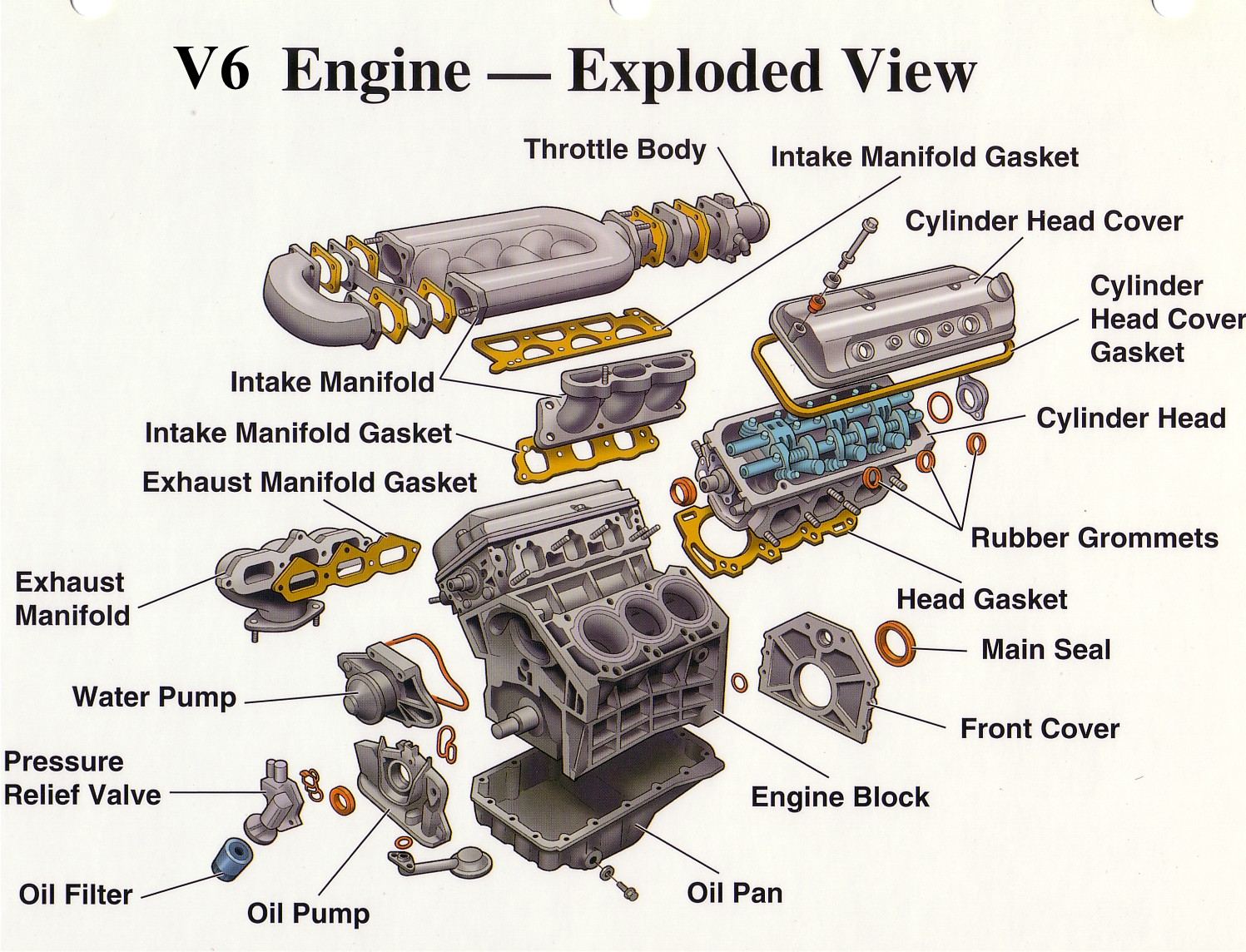 hight resolution of v6 engine exploded view members gallery mechanical 1993 toyota 3 0 v6 engine diagram coolant temp sensor