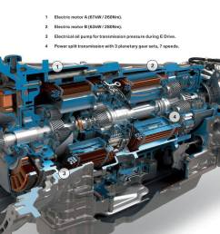 bmw activehybrid x6 automatic transmission members gallery bmw activehybrid x6 automatic transmission and electric motor diagram [ 1280 x 782 Pixel ]