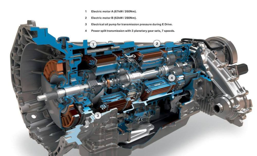 medium resolution of bmw activehybrid x6 automatic transmission members gallery bmw activehybrid x6 automatic transmission and electric motor diagram