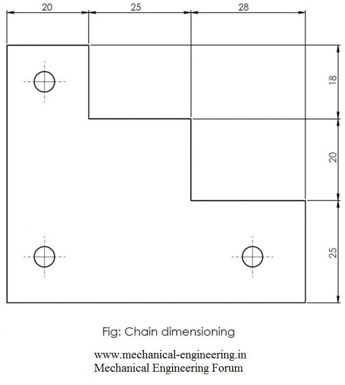 2 Chain dimensioning  Members gallery  Mechanical