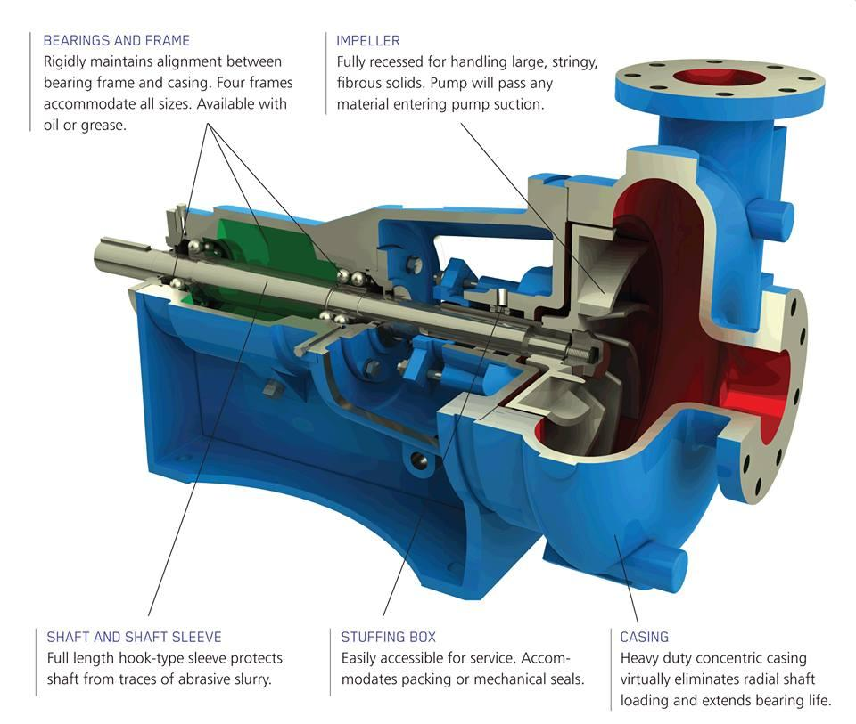 centrifugal pump mechanical seal diagram 2008 ford trailer plug wiring cutaway with parts jpg members gallery
