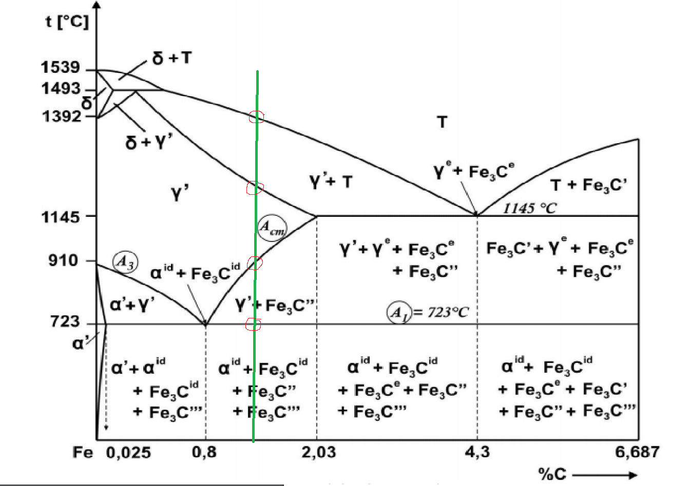 iron carbide phase diagram explanation vw type 1 wiring question and answers