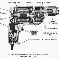 Parts Of A Drill Bit Diagram Dfd Context Electric In Cross Section Jpg Members Gallery
