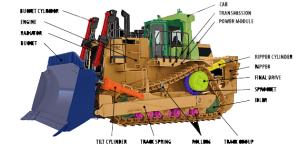 Bulldozer Parts Diagrampng  Members gallery  Mechanical