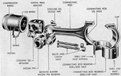 Vocabulary: Car Parts- Give caption to each image and