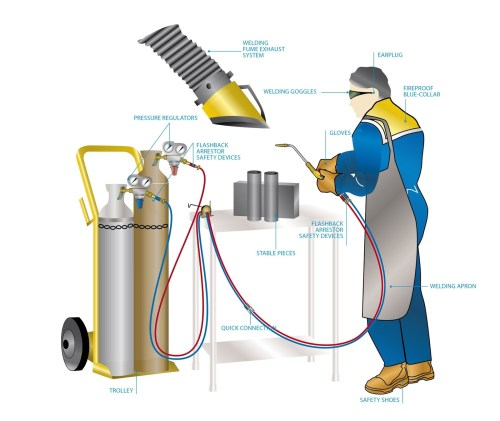 small resolution of oxygas welding station jpg