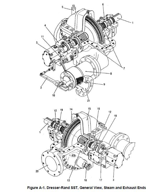 Implications of inverting the rotation of a Steam Turbine