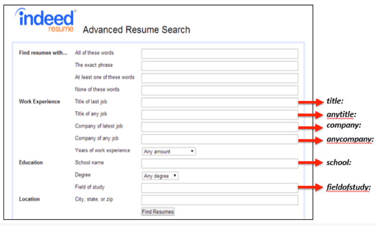 Back to the Basics Slicing and Dicing Indeeds Resume Search by MatthewJLeBlanc  SourceCon