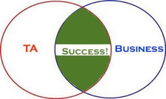 TA Success business