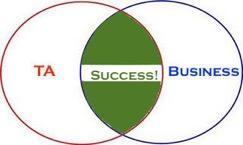 TA Success business