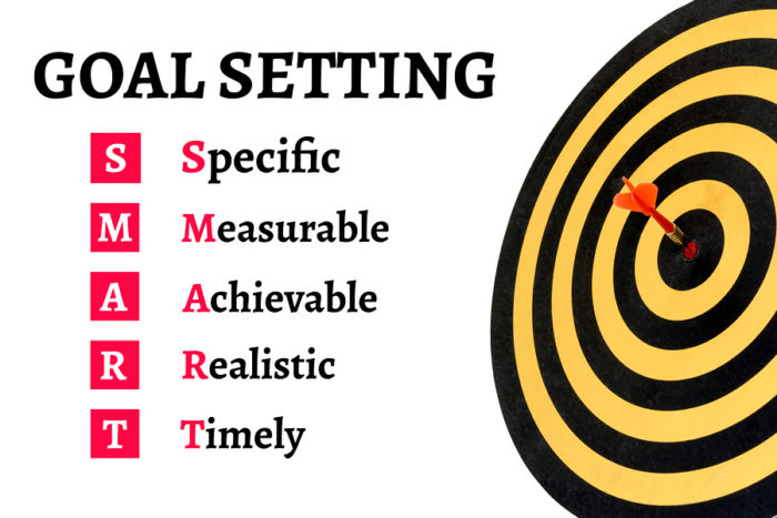 Specific Goal