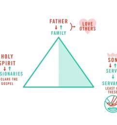 baptismal identity [ 1280 x 720 Pixel ]