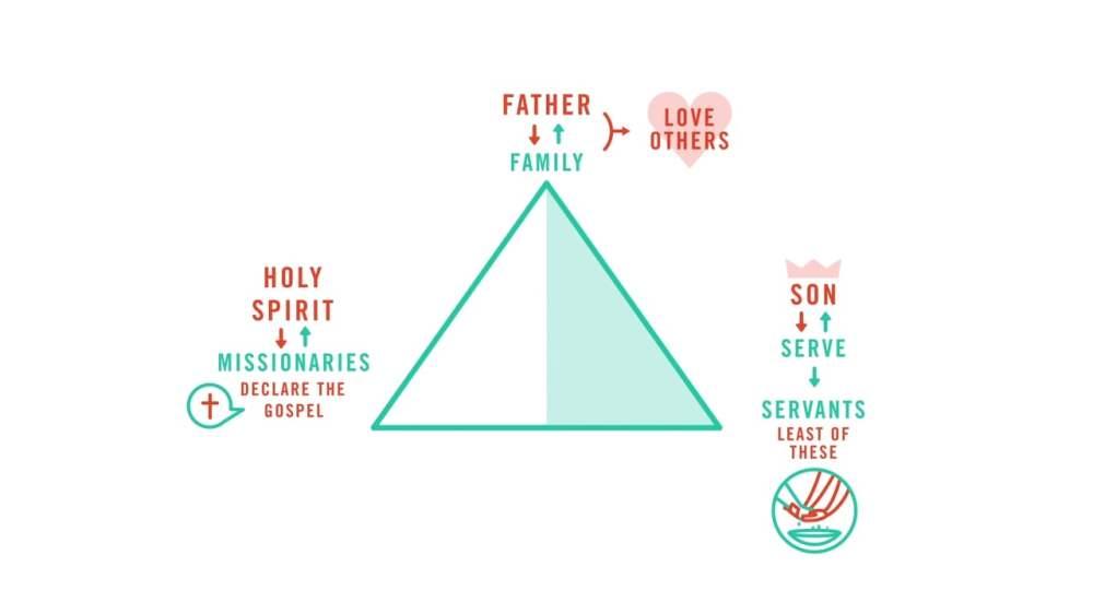 medium resolution of baptismal identity