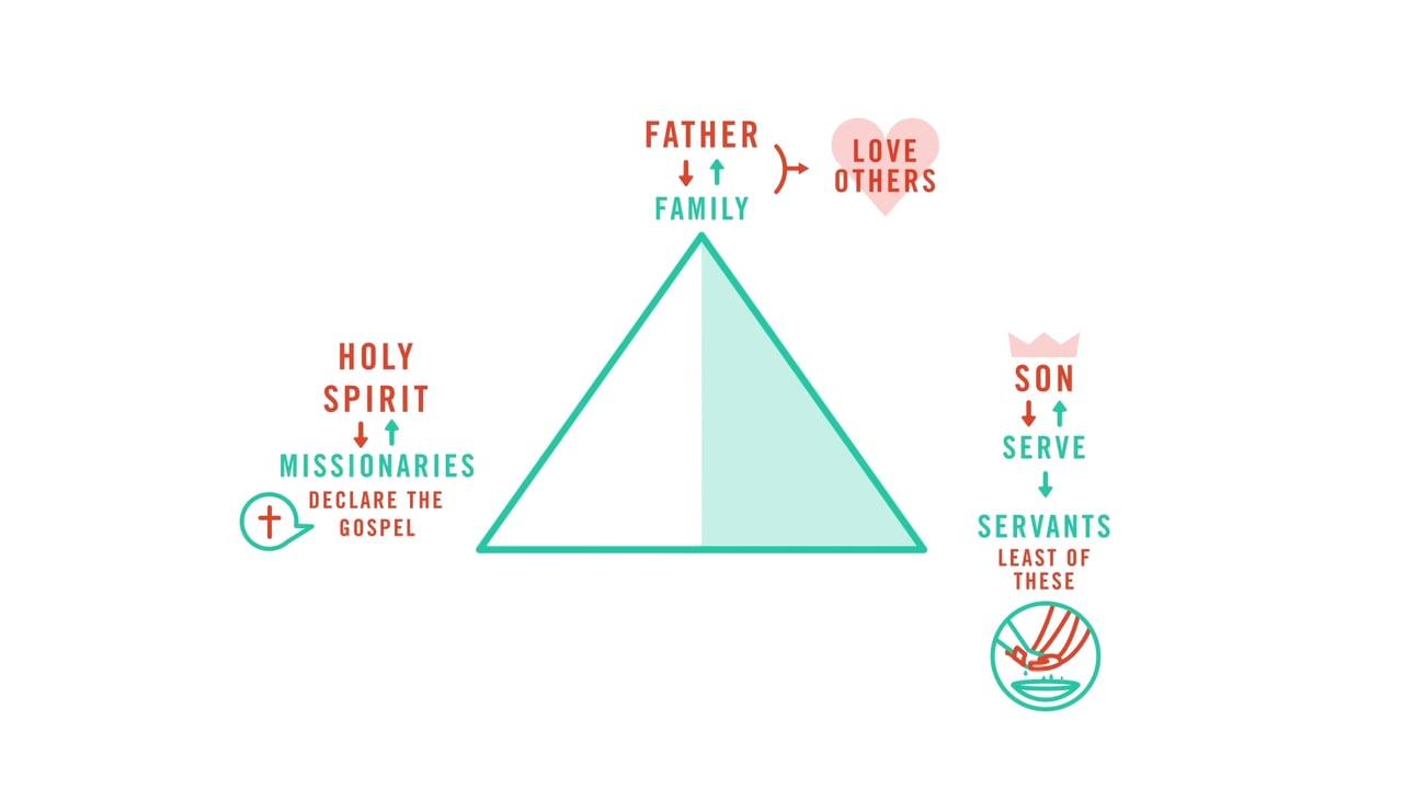hight resolution of baptismal identity