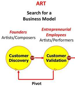 founders-artists-in-search