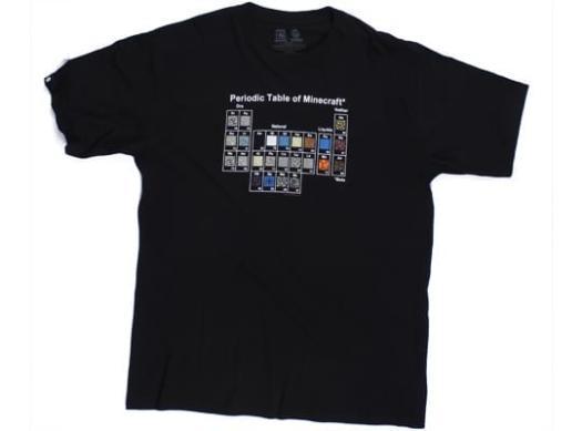 Minecraft periodic table shirt australia periodic diagrams science minecraft periodic table premium t shirt x large urtaz Gallery