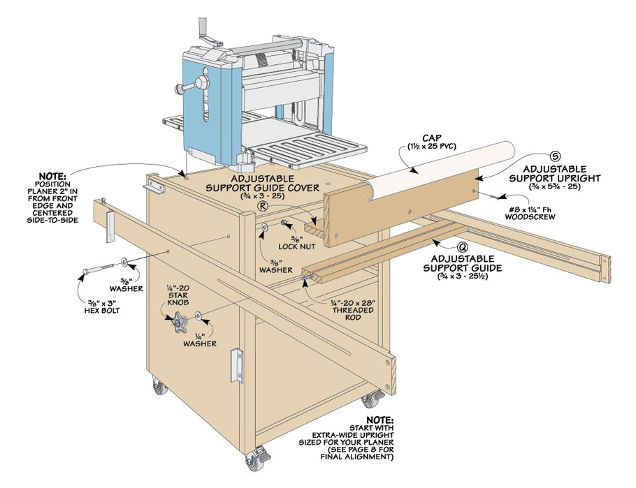 Portable Planer Stand Woodworking Plans