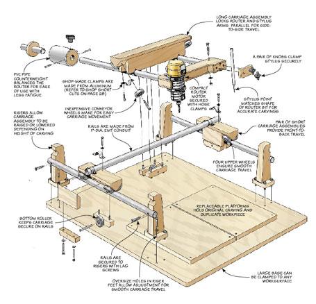 Wood Carving Duplicator Machine