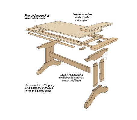 Trestle Table Plans Pdf