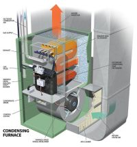 How to Inspect HVAC Systems Course - Page 493 - InterNACHI ...