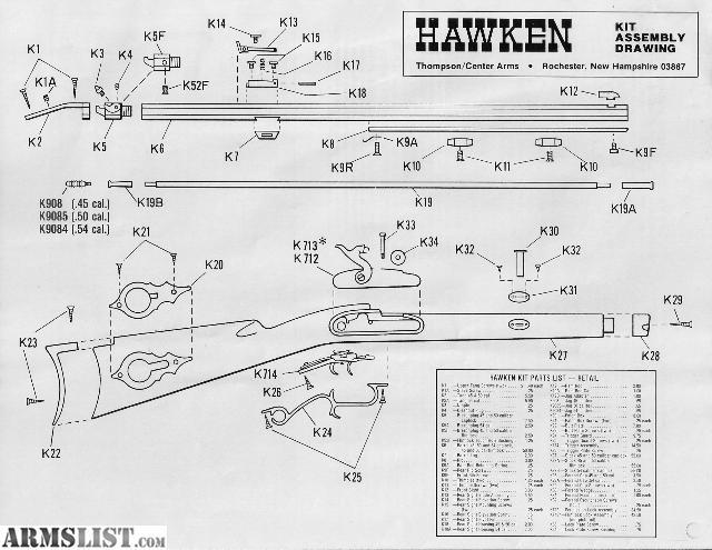 Hawken Rifle Kit Instructions