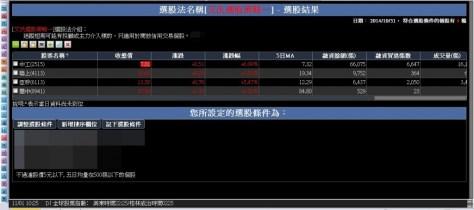 2014.10.31選股