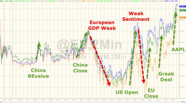 20150815-world stock