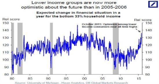 201510124-US income