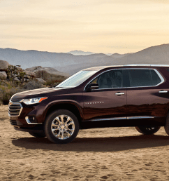 new chevrolet traverse on sale now at burlington chevrolet in burlington nj [ 1582 x 761 Pixel ]