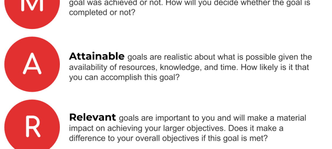 Smart Goals Examples For Work Notejoy