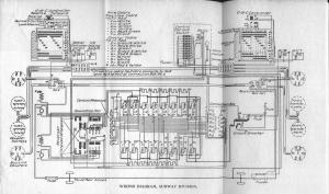 wwwnycsubway: Electrical and Automatic Air Brake Equipment Instructions (Interborough)