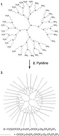 Extraction of a hydrophilic compound from water into