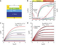 High-mobility and low-power thin-film transistors based on