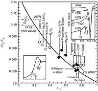 Thermodynamic determination of fragility in liquids and a