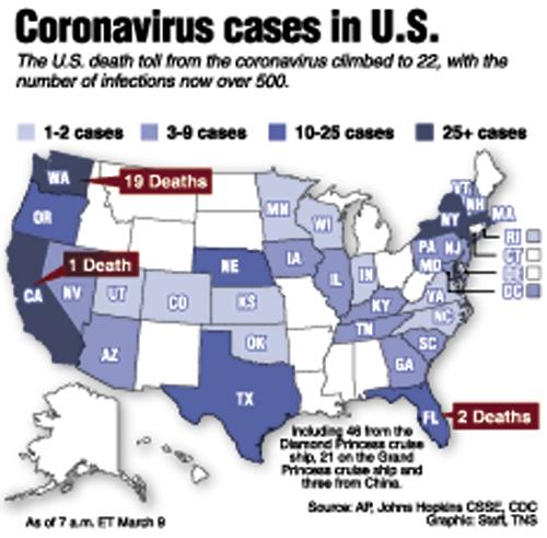 NY coronavirus cases hit 142 | News, Sports, Jobs - Adirondack ...