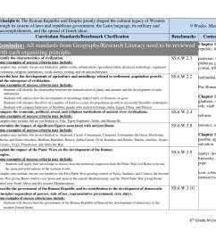 Organizing Principle 6 - Ancient Rome: VCS Secondary Social Studies  Department [ 1390 x 1800 Pixel ]