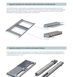 innovation leader with magnetic formwork systems for precast concrete production products product catalogue ratec gmbh [ 1272 x 1800 Pixel ]
