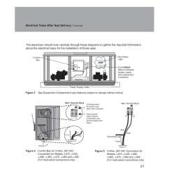 jacuzzi electrical wiring [ 1391 x 1800 Pixel ]